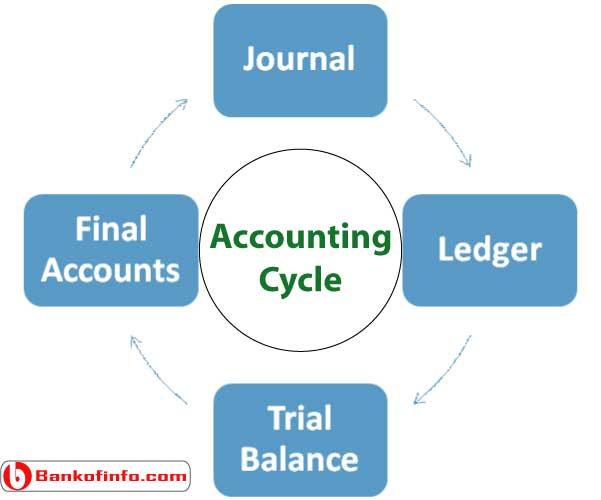 how_to_do_accounting_for_a_small_business