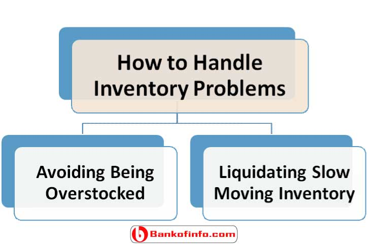 how_to_handle_inventory_problems