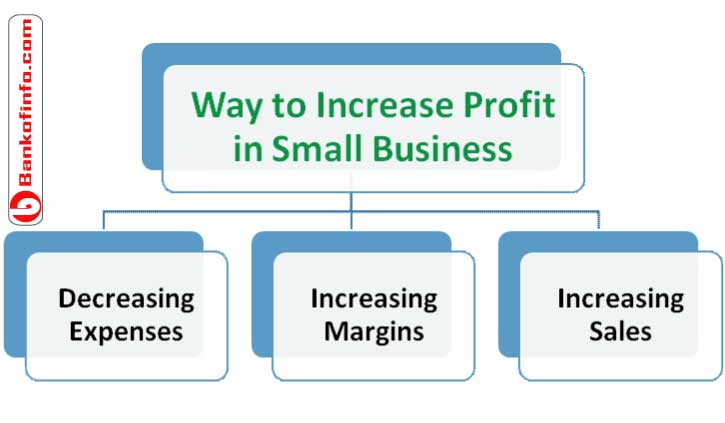 how_to_increase_profit_in_a_small_business