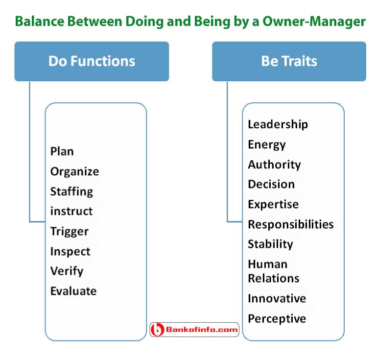 traits_and_attributes_of_a_successful_manager