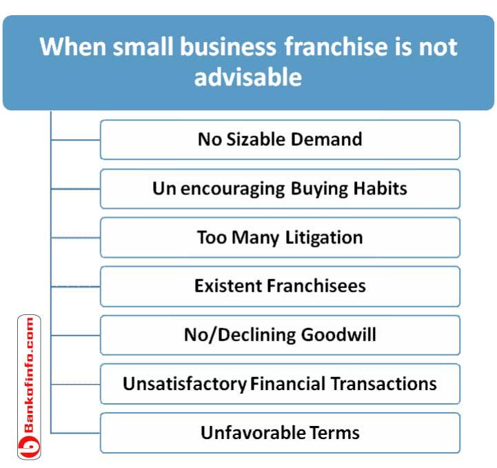 when_small_business_franchise_is_not_advisable